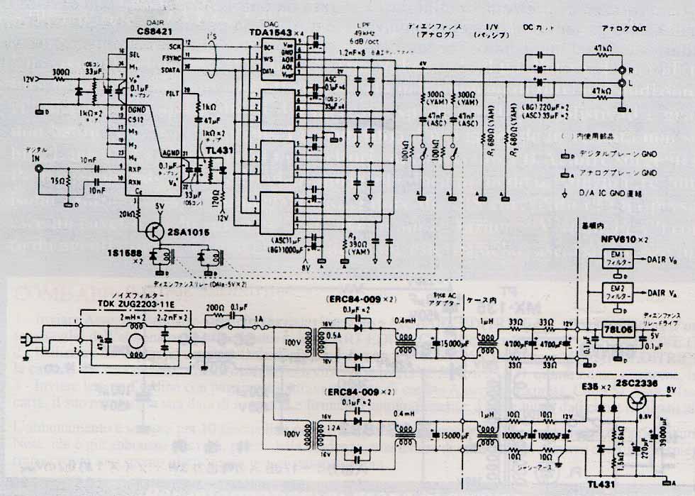 blue-danube DIY audio - Friedrich Stockhammer