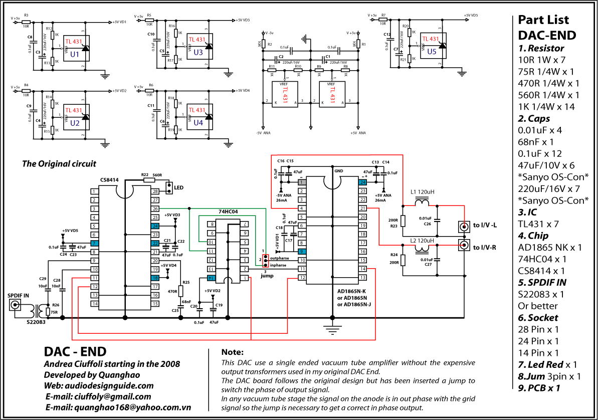 Block Diagram Of Ic 0808 Dac Complete Wiring Diagrams R 2r Ladder Circuit End 2 The Ad1865n K With Single Ended Vacuum Output Stage Rh Audiodesignguide Com Krell Studio