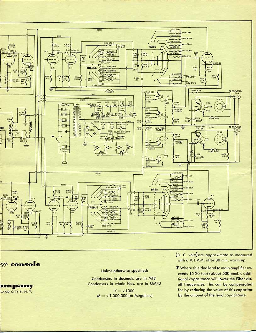 Pre phono 2Audio Design Guide